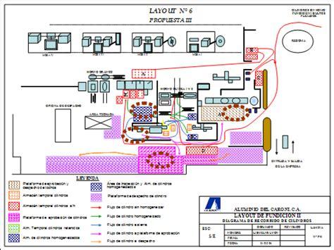 layout almacen excel estandarizaci 243 n y mejoras del sistema de manejo y