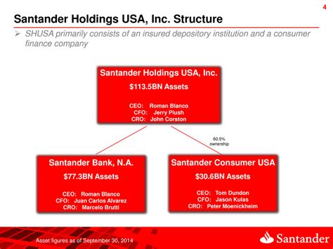santander consumer bank mönchengladbach hauptverwaltung form 8 k santander holdings usa for dec 30