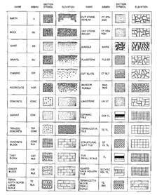 construction plan symbols architect s klub various building materials symbols used