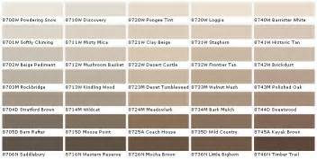 frazee paint color wheel images