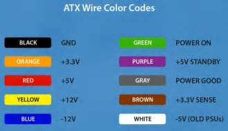 wire color code of smps 28 images usb wire color code