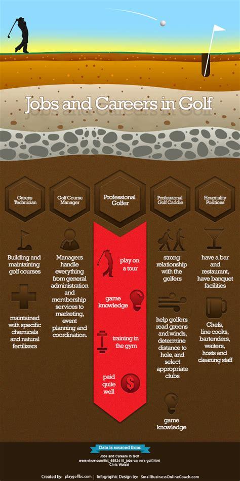 how much money do fishermen make infographic sports infographics brandless blog