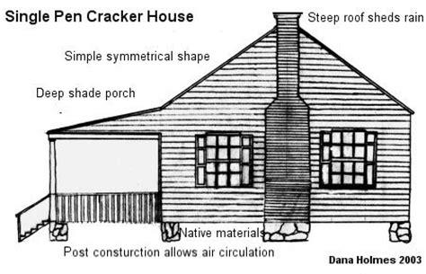 Florida Cracker Homes Cracker Farmhouses 1840 1920 Old House Web