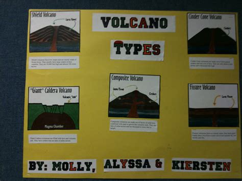 lava l science project volcano projects for middle google search