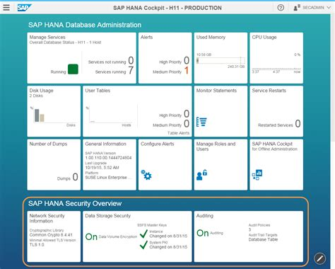 dashboard fiore what s in sap hana sps11 sap hana