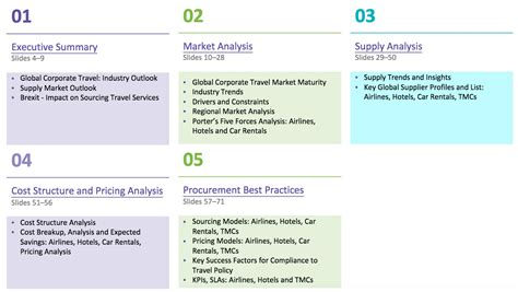 direct materials sourcing and procurement strategies u2013