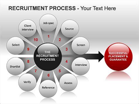 recruitment process ppt diagrams amp chart amp design id