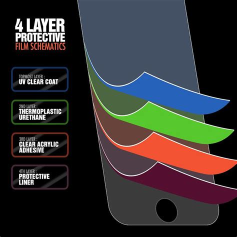 Zilla 2 5d Matte Tempered Glass Curved Edge 9h For Iphone Se 5 7m3r1s zilla 2 5d matte tempered glass curved edge 9h for iphone