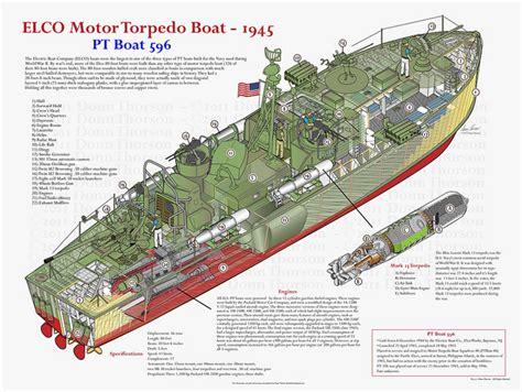pt boat interior diagram pt boat cutaway boats pinterest pt boat cutaway and