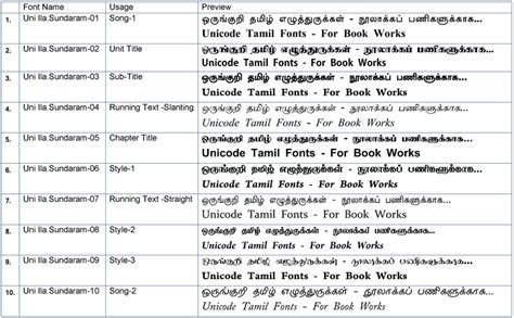 Letter In Tamil Font free tamil unicode fonts link and sles of