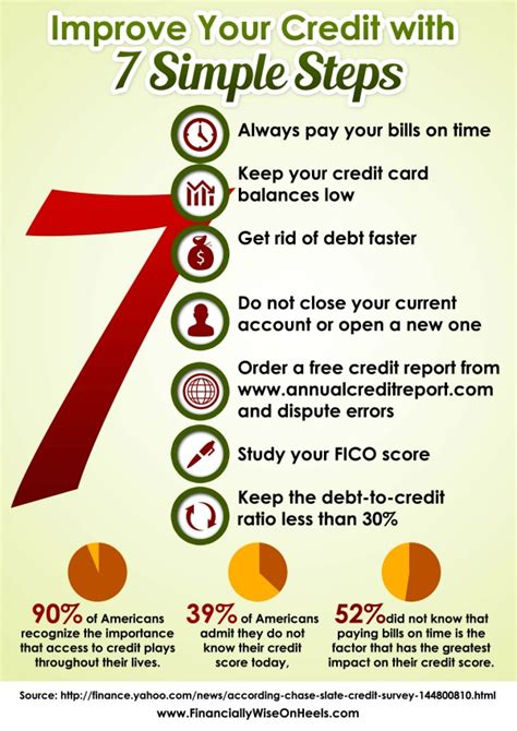 how to improve your credit score to buy a house how to improve your credit score credit repair unleashed
