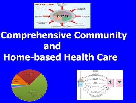 comprehensive home care ideaforgestudios