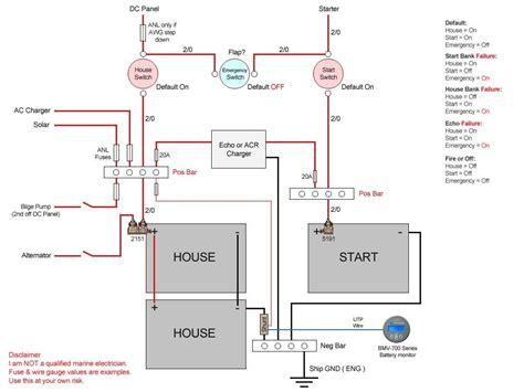 boat battery charging system diagram 12 volt charging system diagram wiring schematic wiring