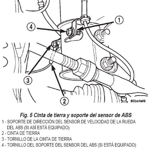 Suspension Dodge