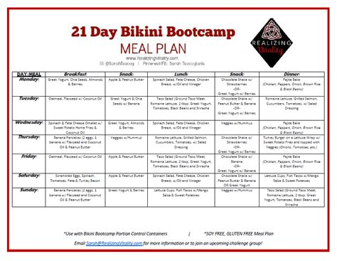 Sample diet plan for bulking up photo 9