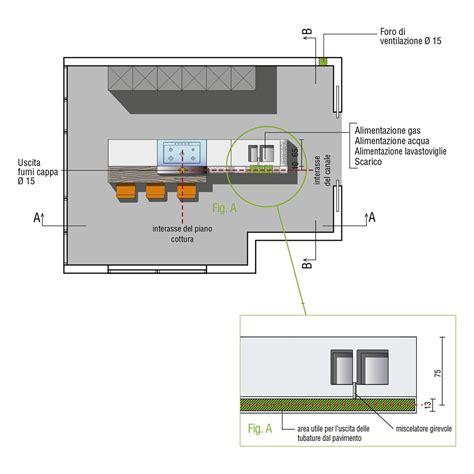 piani cottura semiprofessionali cucine con isola design valcucine