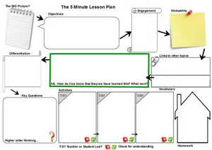 5 minute lesson plan template lesson planning again mathematics learning and