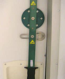 series 3000 door handle replacement lock fermod 520 521 coldroom door handle coldroomspares