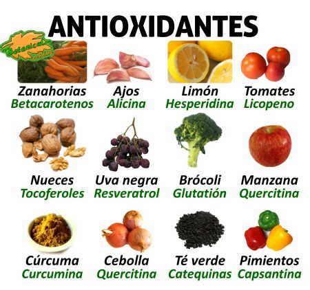 imagenes de radicales libres y antioxidantes antioxidantes