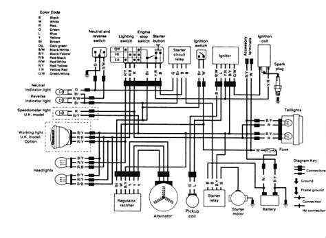 98 kawasaki 300 bayou wiring diagram wiring diagram gw