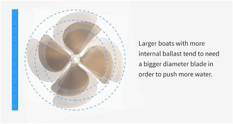 boat propeller pitch and diameter resources props 101 basics of inboard boat propellers