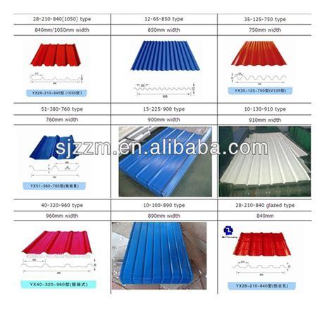 galvanized steel sheet prices
