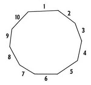 How Many Interior Angles Does A Decagon by Vocabulary Mr Fitzkee S 3rd Grade Site