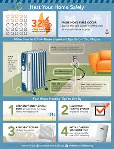 home safety tips 4 winter home safety tips to live by space heaters