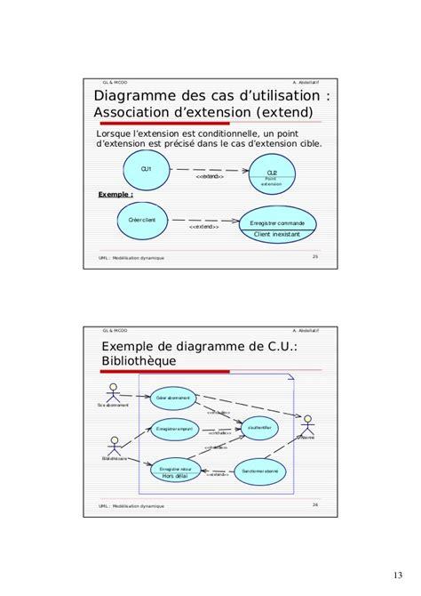 diagramme de cas d utilisation uml include uml diagrammes dynamiques