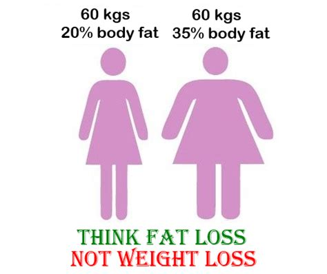 Fatty Stool Weight Loss by Focus On Loss Not Weight Loss Dietitian Lavleen