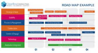 implementation roadmap template building an intranet roadmap clearbox consulting