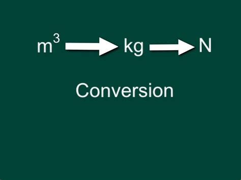 Conversion Of Liter To Meter Cube by Converting A Volume Of Water Cubic Meters To Mass Kg