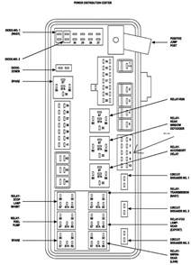 2006 Dodge Ram Fuse Box 2006 Dodge Ram 1500 Fuse Box Diagram Review Ebooks