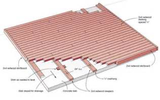 Deck Plans Com Dozens Of Free Deck Plans