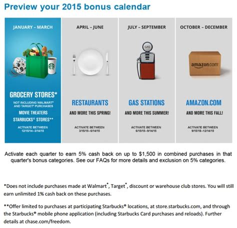Freedom Rewards Calendar 2015 Freedom 2015 Categories Complete 5 Calendar