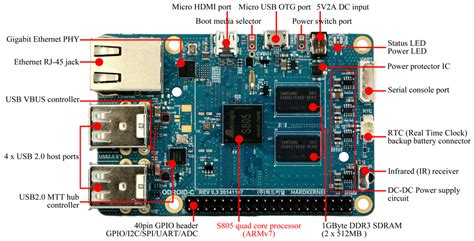 Odroid C1 odroid c1 raspberry pi klon mit cpu und 1 gbyte ram zdnet de
