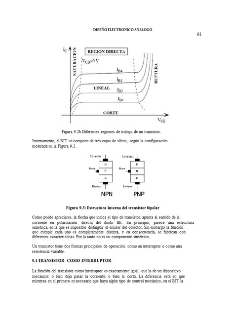 persamaan transistor a564 transistor bjt regiones 28 images el transistor mosfet electr 243 nica pr 225 ctica aplicada