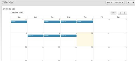 Calendar Visualization Calendar Visualization Calendar Template 2016