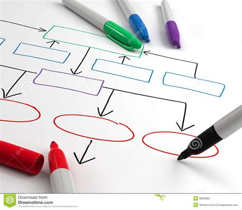 drawing chart drawing organization chart stock photography image 9804962