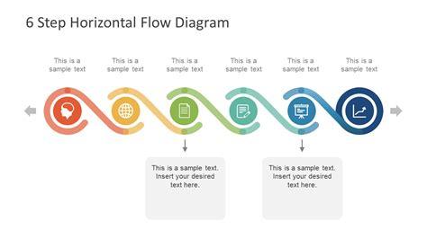6 steps circular segmented diagram for powerpoint slidemodel 6 step horizontal flow diagram for powerpoint slidemodel