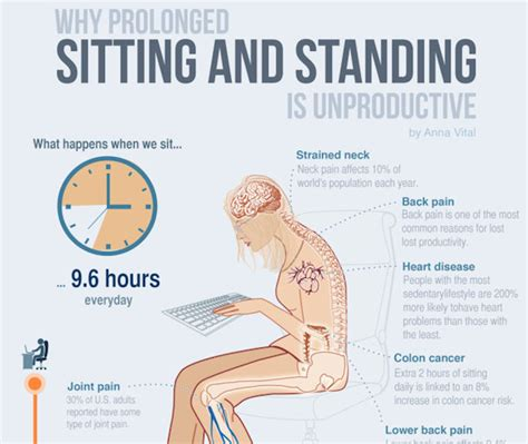 standing desk bad for you infographic why prolonged sitting standing are bad for
