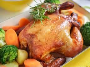 21 tasty chicken recipes