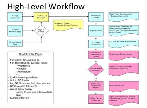 insurance workflow diagram insurance workflow 28 images a insurance company