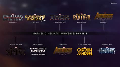 film marvel phase 3 which marvel phase 3 movie are you most excited for genius