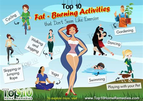 The Best Routine For Burning by Top 10 Burning Activities That Don T Seem Like