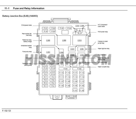 2003 f150 fuse panel wiring diagram schemes