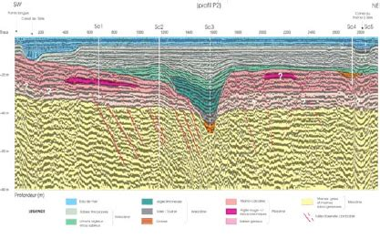 marine and lake seismic reflections gÉolithe