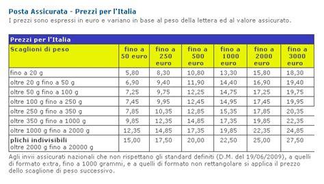 tariffe lettere poste italiane a servono le assicurate di poste italiane