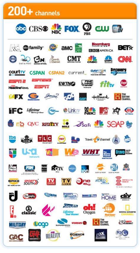 logo channel directv logo channel tv set 02 worlds logo