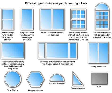 what type of windows do i have in my house window cleaning austin window cleaning austin window cleaning